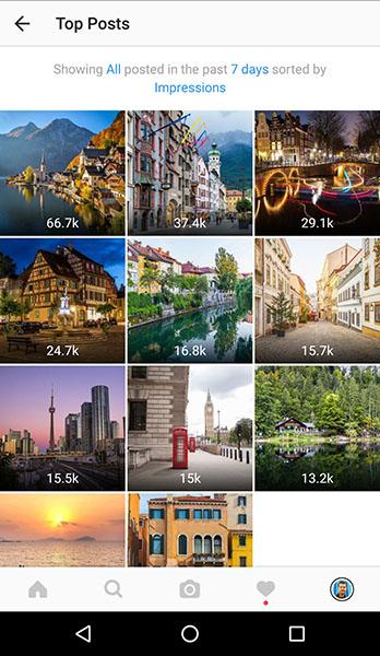 Instagram Insights - Top Posts