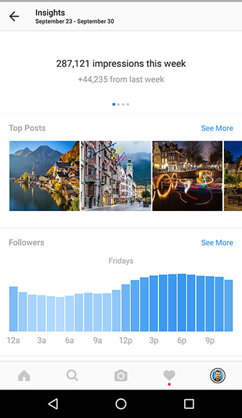 Instagram Insights - Overview