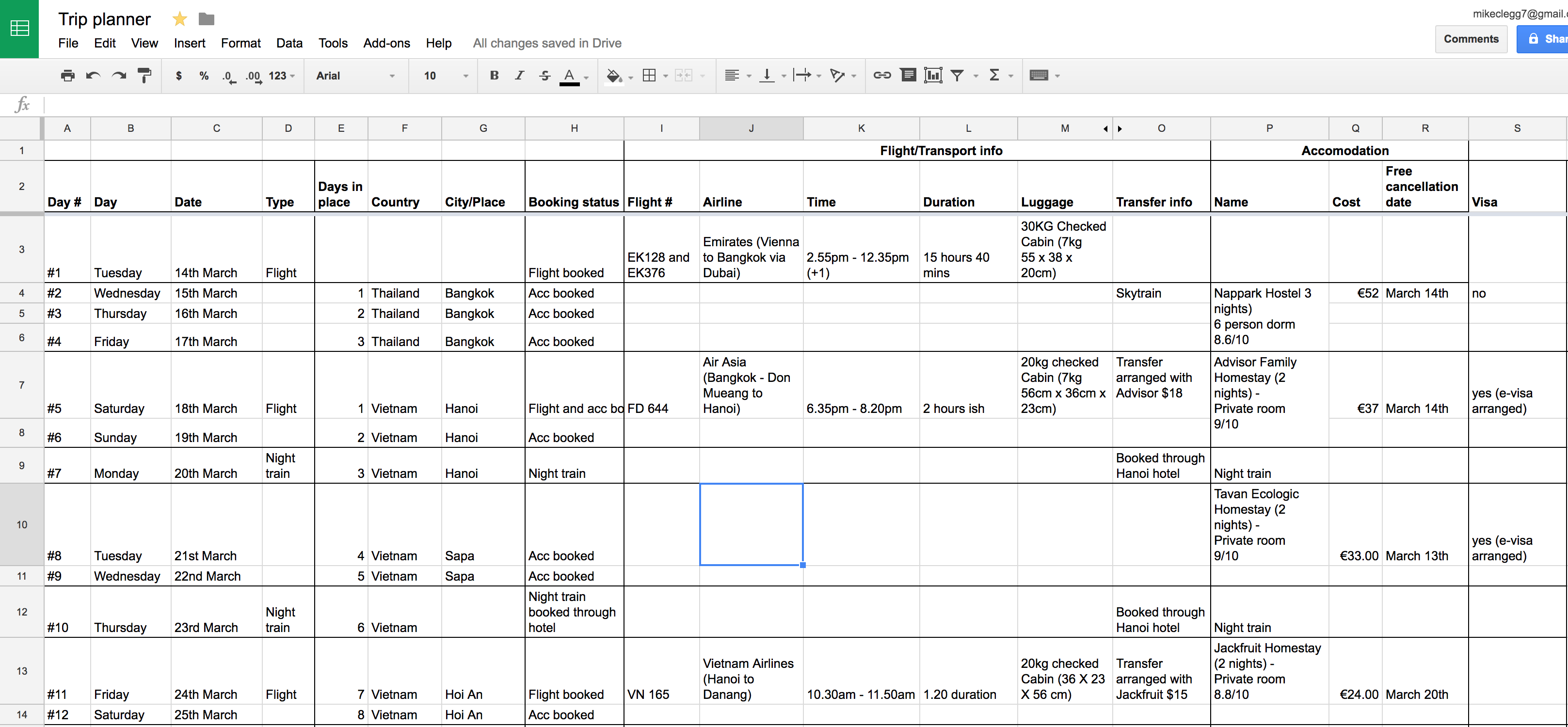Using Google Spreadsheets to Plan a Trip