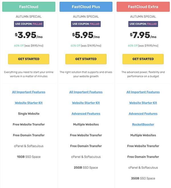 FastComet Plans and Deals (Screenshot - Nov 20)