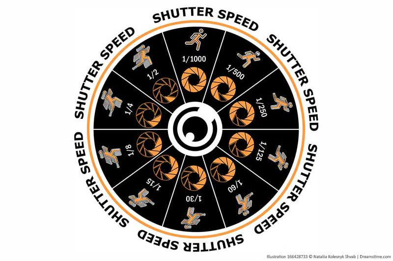 Shutterstock-concept